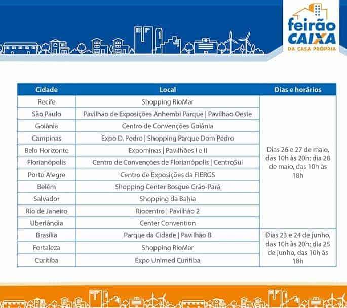 1ª etapa do Feirão da CAIXA 2017 acontece até domingo